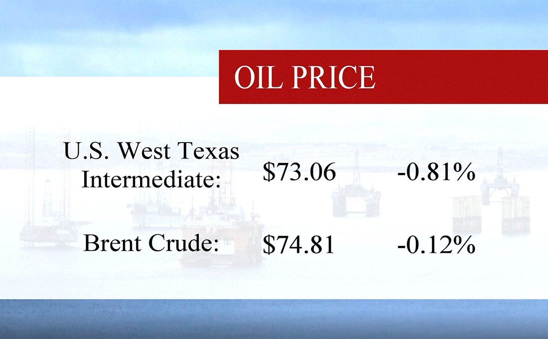 Oil prices slip after upbeat session